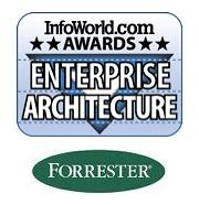 Infoworld EA Awards Program 2015