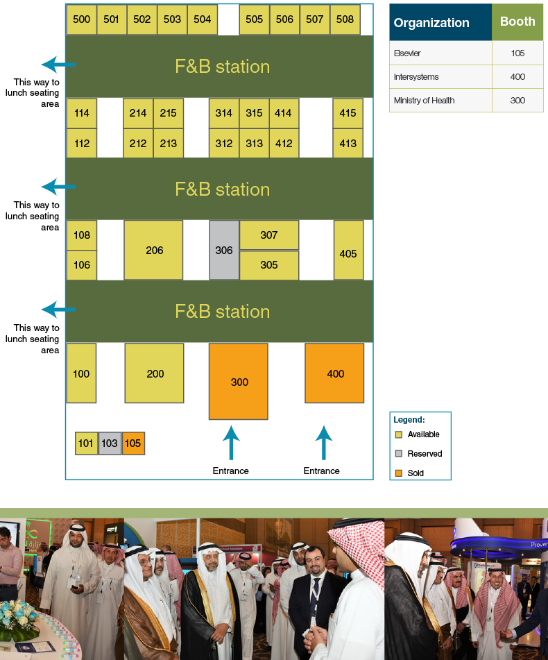 himss middle east autos post