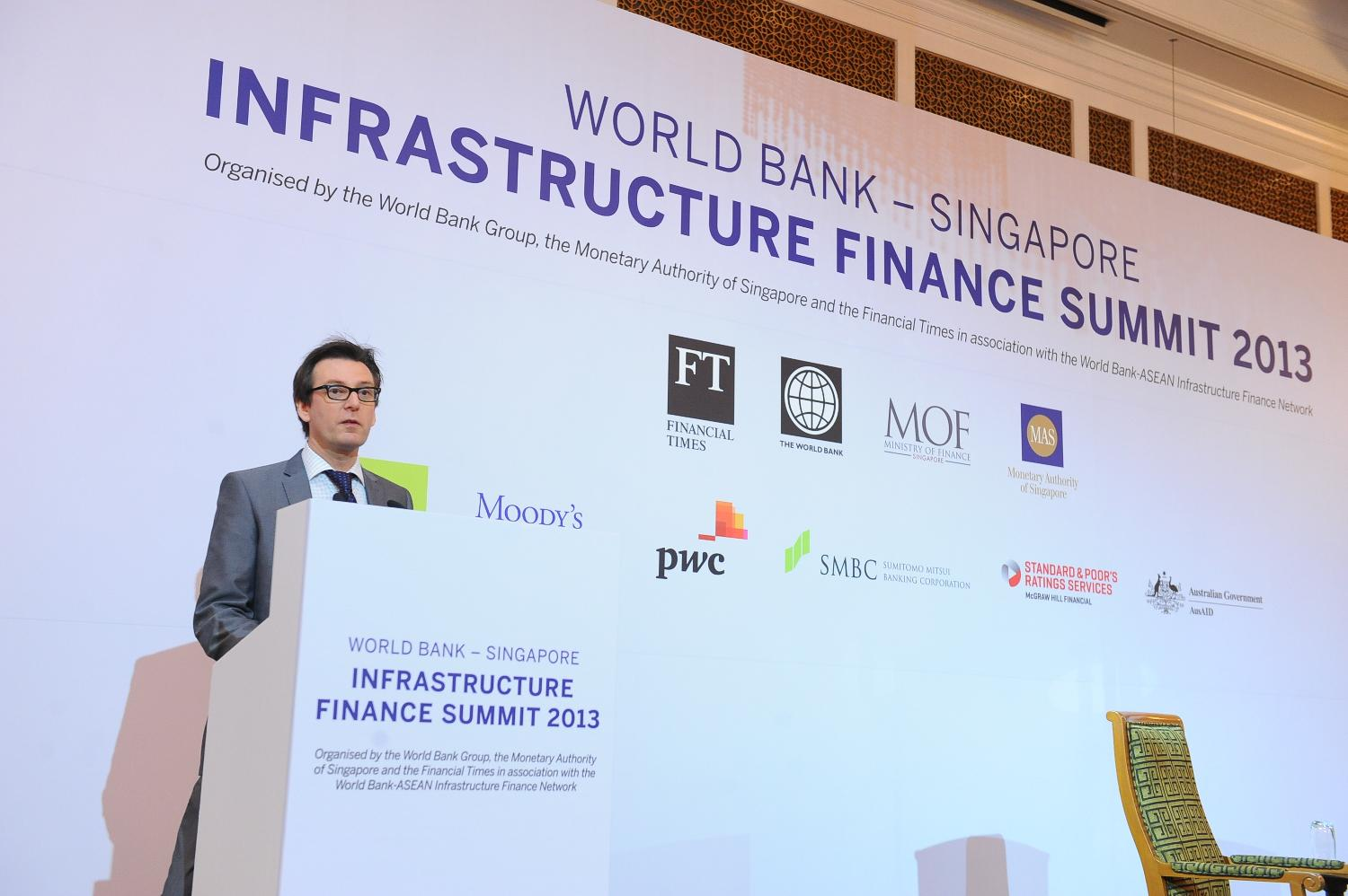 singapore banking and financing