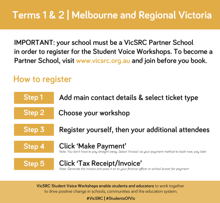 VicSRC Student Voice Workshops 2019