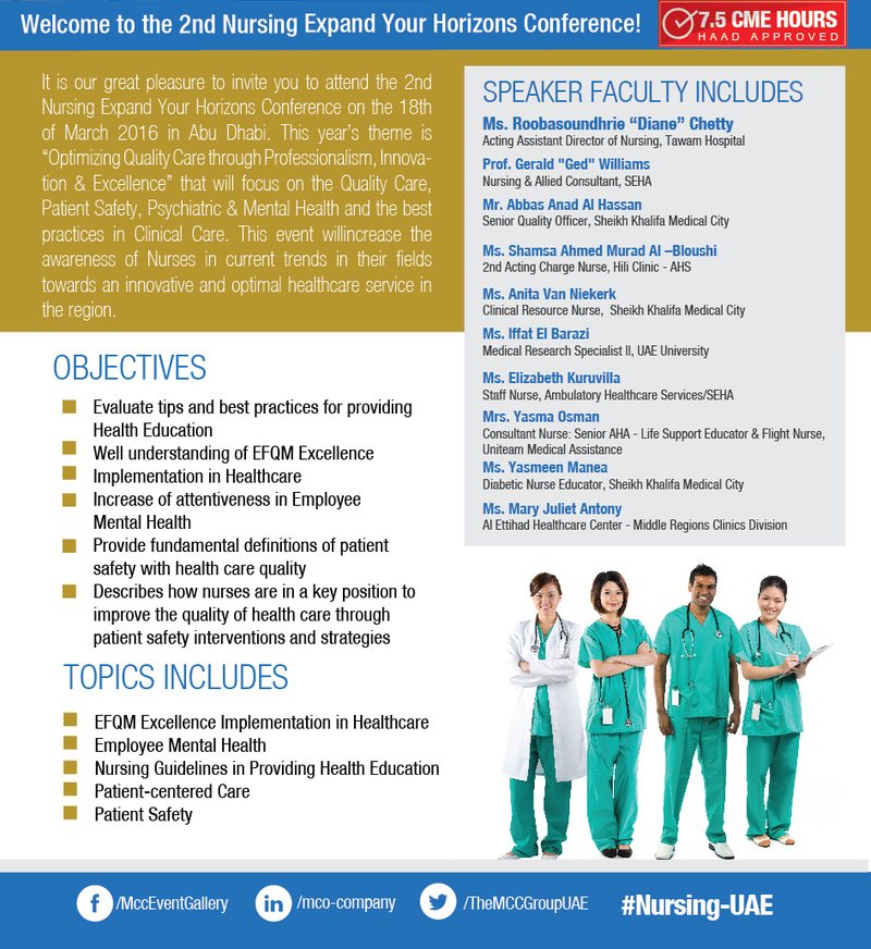 historical events in nursing education Historical timeline nurse practitioner associates for continuing education aanp actively works with nursing associations such as the royal college of.