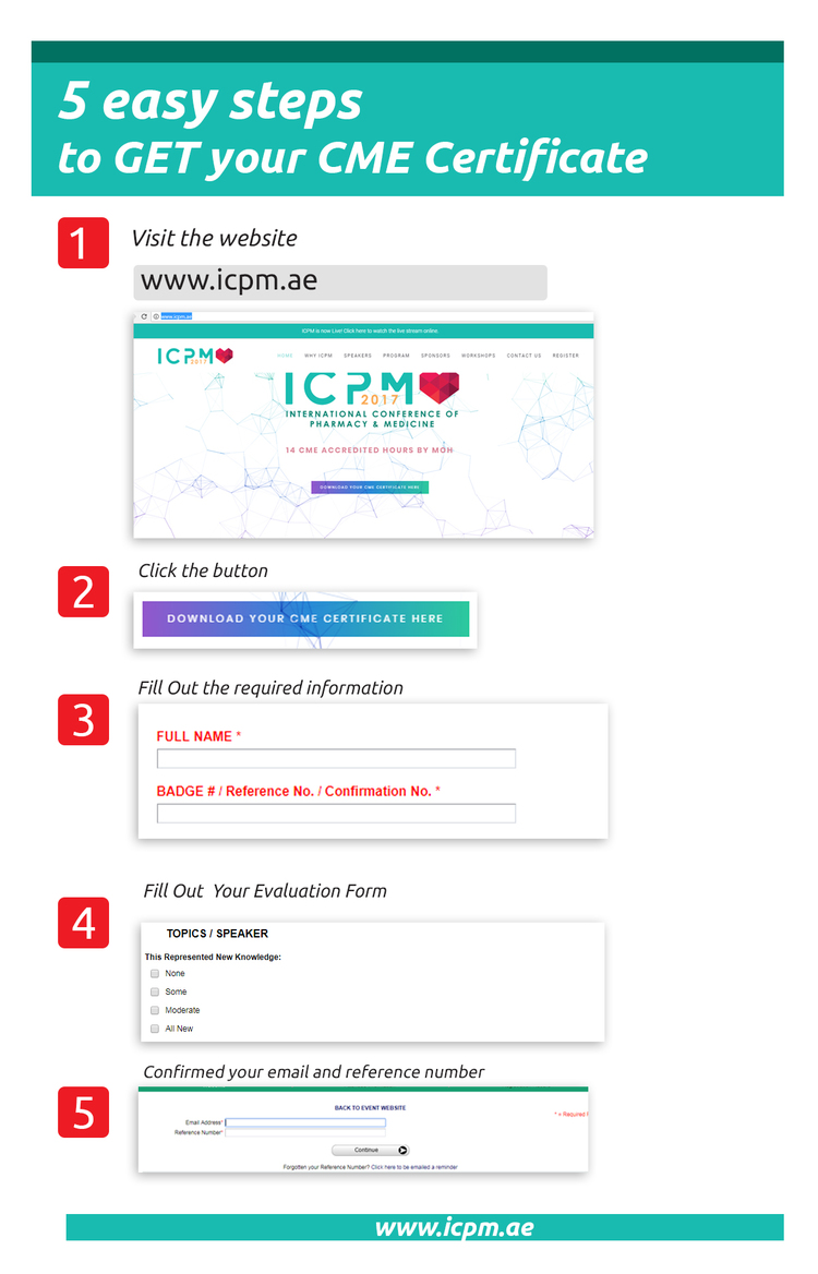 International Conference of Pharmacy & Medicine ICPM 2017_Nov 9, 2017