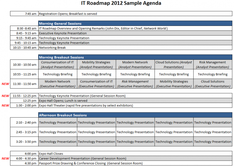 Conference Agenda Sample | It Roadmap Conference Expo New York 2012