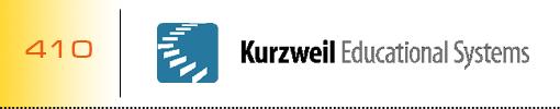 Kurzweil Distributing logo
